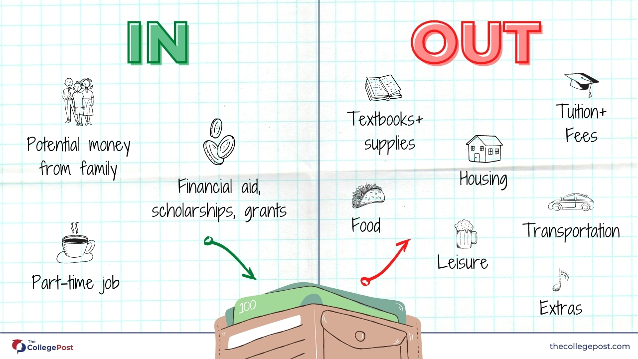 infographic-on-how-to-make-college-student-budget