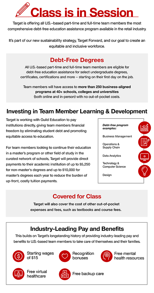 An infographic on Target's Education Assistance Program